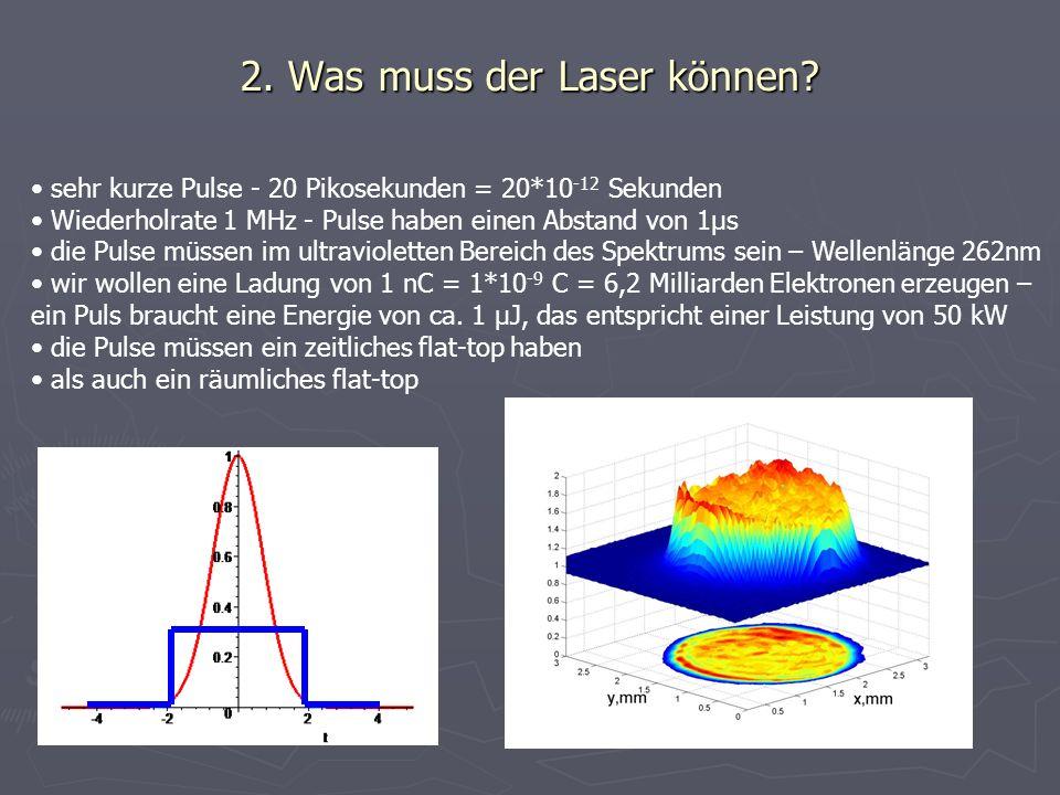 2. Was muss der Laser können? sehr kurze Pulse - 20 Pikosekunden = 20*10 -12 Sekunden Wiederholrate 1 MHz - Pulse haben einen Abstand von 1µs die Puls