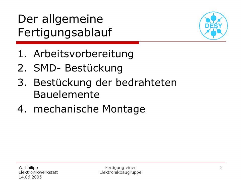 W. Philipp Elektronikwerkstatt 14.06.2005 Fertigung einer Elektronikbaugruppe 2 Der allgemeine Fertigungsablauf 1.Arbeitsvorbereitung 2.SMD- Bestückun