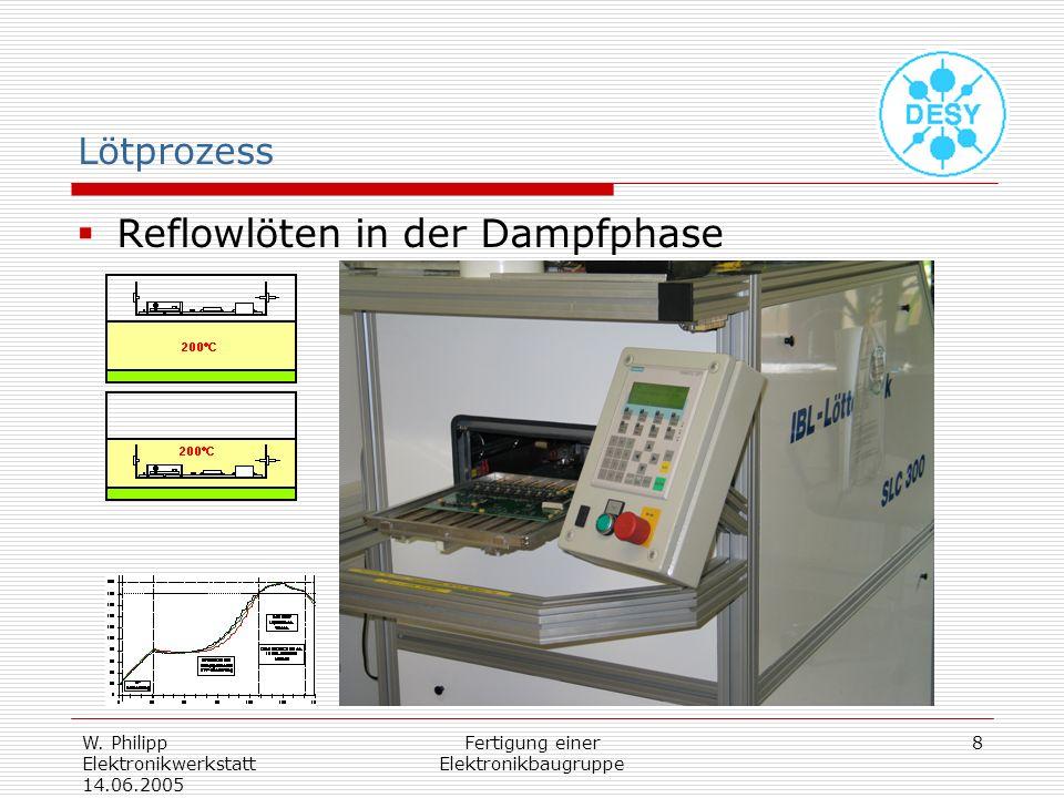 W. Philipp Elektronikwerkstatt 14.06.2005 Fertigung einer Elektronikbaugruppe 8 Lötprozess Reflowlöten in der Dampfphase