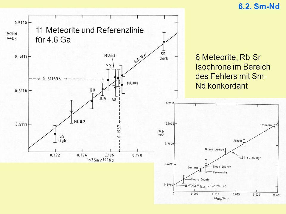 6.2. Sm-Nd 11 Meteorite und Referenzlinie für 4.6 Ga 6 Meteorite; Rb-Sr Isochrone im Bereich des Fehlers mit Sm- Nd konkordant