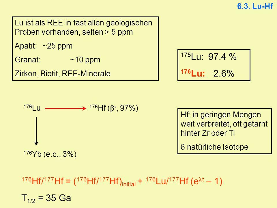 6.3. Lu-Hf Lu ist als REE in fast allen geologischen Proben vorhanden, selten > 5 ppm Apatit: ~25 ppm Granat: ~10 ppm Zirkon, Biotit, REE-Minerale 175