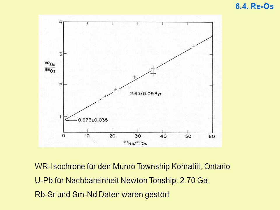 6.4. Re-Os WR-Isochrone für den Munro Township Komatiit, Ontario U-Pb für Nachbareinheit Newton Tonship: 2.70 Ga; Rb-Sr und Sm-Nd Daten waren gestört