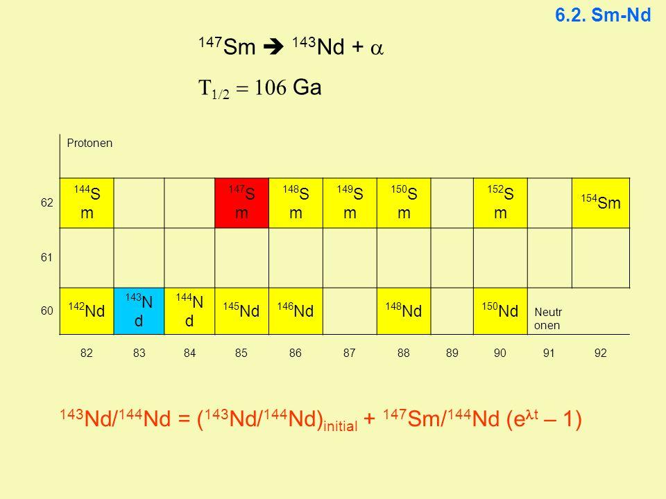 6.2. Sm-Nd Protonen 62 144 S m 147 S m 148 S m 149 S m 150 S m 152 S m 154 Sm 61 60 142 Nd 143 N d 144 N d 145 Nd 146 Nd 148 Nd 150 Nd Neutr onen 8283