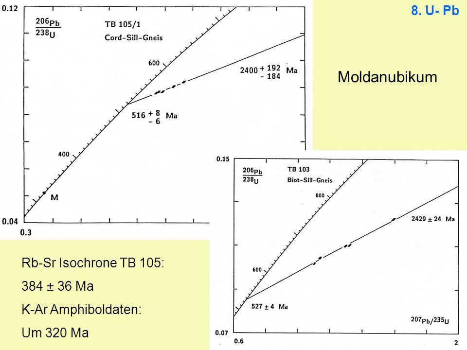 Moldanubikum 8. U- Pb Rb-Sr Isochrone TB 105: 384 ± 36 Ma K-Ar Amphiboldaten: Um 320 Ma