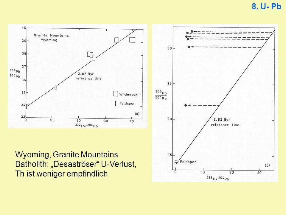 8. U- Pb Wyoming, Granite Mountains Batholith: Desaströser U-Verlust, Th ist weniger empfindlich