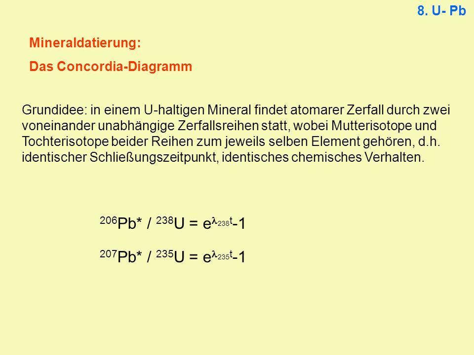 8. U- Pb Mineraldatierung: Das Concordia-Diagramm Grundidee: in einem U-haltigen Mineral findet atomarer Zerfall durch zwei voneinander unabhängige Ze