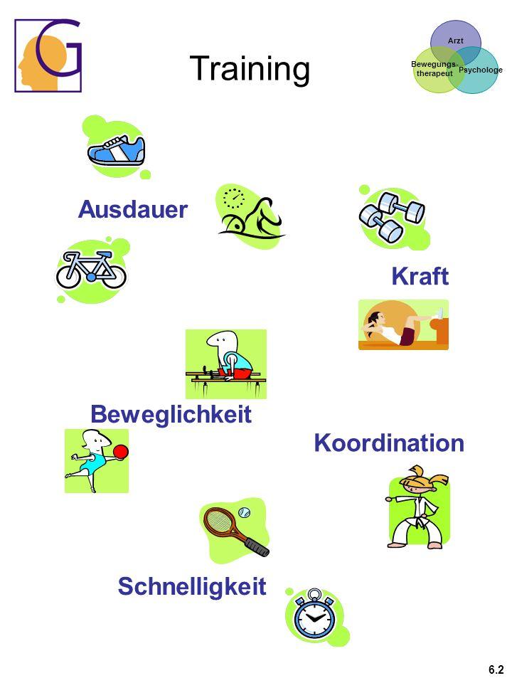 Arzt Psychologe Bewegungs- therapeut Training Ausdauer Kraft Beweglichkeit Koordination Schnelligkeit 6.2