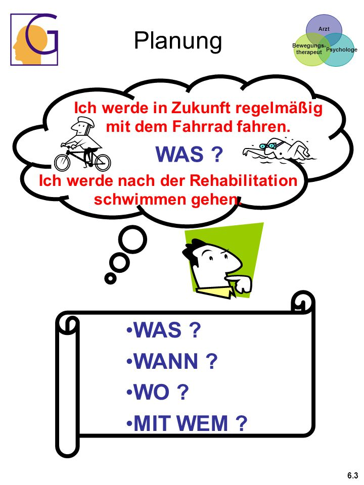 Arzt Psychologe Bewegungs- therapeut Planung WAS .