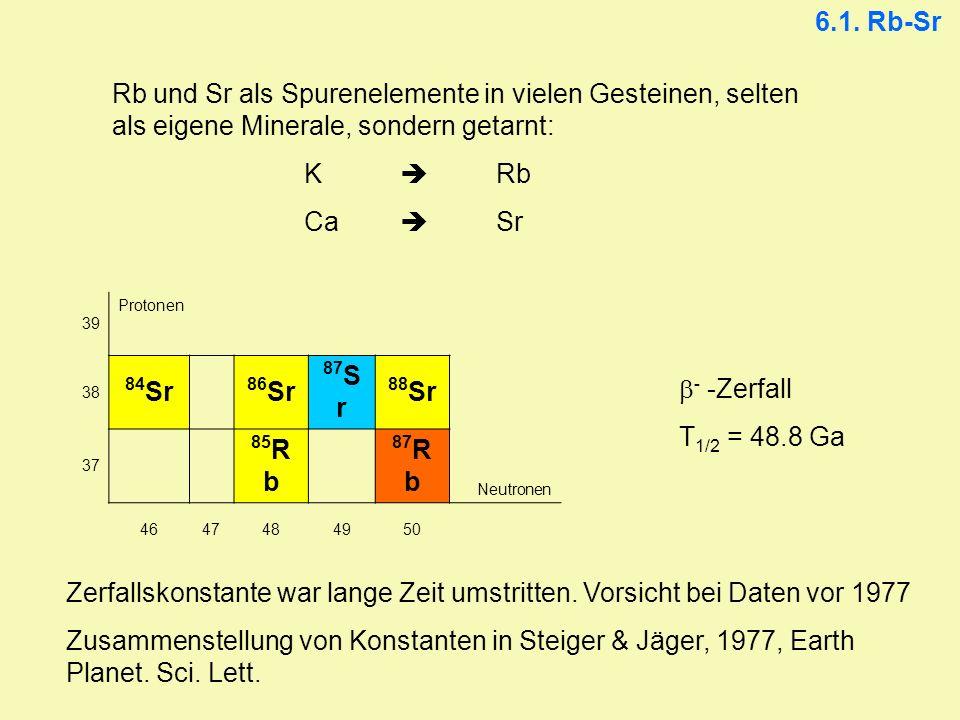 6.1. Rb-Sr 39 Protonen 38 84 Sr 86 Sr 87 S r 88 Sr 37 85 R b 87 R b Neutronen 4647484950 Rb und Sr als Spurenelemente in vielen Gesteinen, selten als