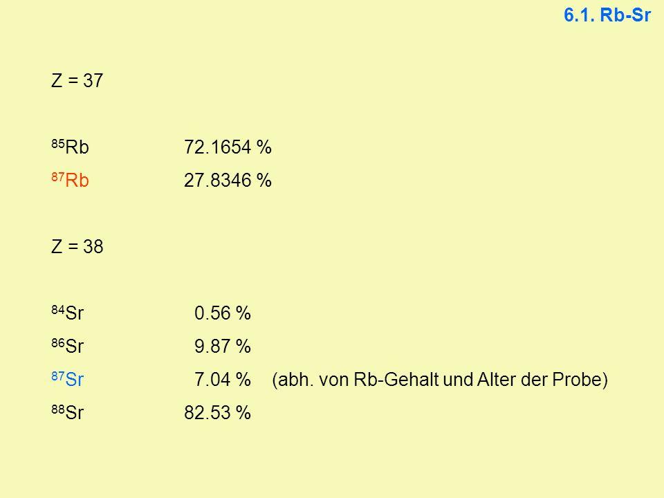 6.1. Rb-Sr Z = 37 85 Rb72.1654 % 87 Rb27.8346 % Z = 38 84 Sr 0.56 % 86 Sr 9.87 % 87 Sr 7.04 % (abh. von Rb-Gehalt und Alter der Probe) 88 Sr82.53 %