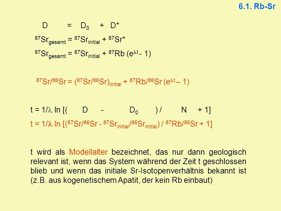 6.1. Rb-Sr D = D 0 + D* 87 Sr gesamt = 87 Sr initial + 87 Sr* 87 Sr gesamt = 87 Sr initial + 87 Rb (e t - 1) 87 Sr/ 86 Sr = ( 87 Sr/ 86 Sr) initial +
