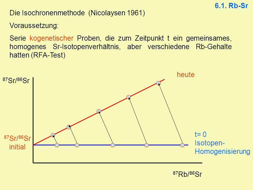 6.1. Rb-Sr Die Isochronenmethode (Nicolaysen 1961) Voraussetzung: Serie kogenetischer Proben, die zum Zeitpunkt t ein gemeinsames, homogenes Sr-Isotop