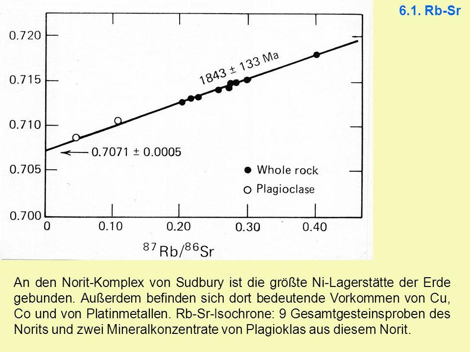 6.1. Rb-Sr An den Norit-Komplex von Sudbury ist die größte Ni-Lagerstätte der Erde gebunden. Außerdem befinden sich dort bedeutende Vorkommen von Cu,