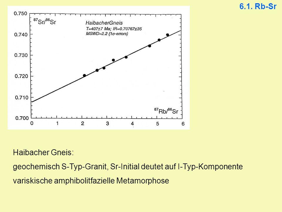 6.1. Rb-Sr Intrusionsalter und post- magmatische hydrothermale Überprägung VIII I