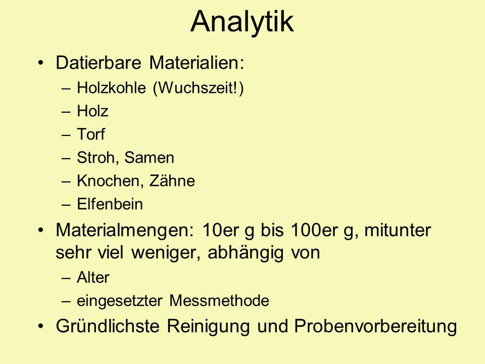 Analytik Datierbare Materialien: –Holzkohle (Wuchszeit!) –Holz –Torf –Stroh, Samen –Knochen, Zähne –Elfenbein Materialmengen: 10er g bis 100er g, mitu