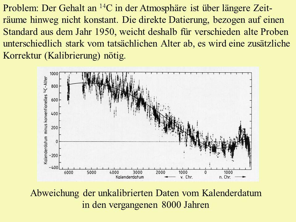 Problem: Der Gehalt an 14 C in der Atmosphäre ist über längere Zeit- räume hinweg nicht konstant. Die direkte Datierung, bezogen auf einen Standard au