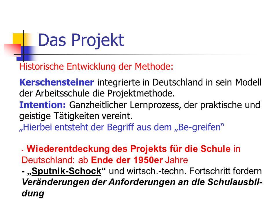 Das Projekt Historische Entwicklung der Methode: Kerschensteiner integrierte in Deutschland in sein Modell der Arbeitsschule die Projektmethode. Inten