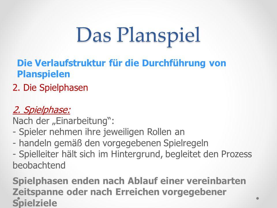 Das Planspiel Die Verlaufstruktur für die Durchführung von Planspielen 2.