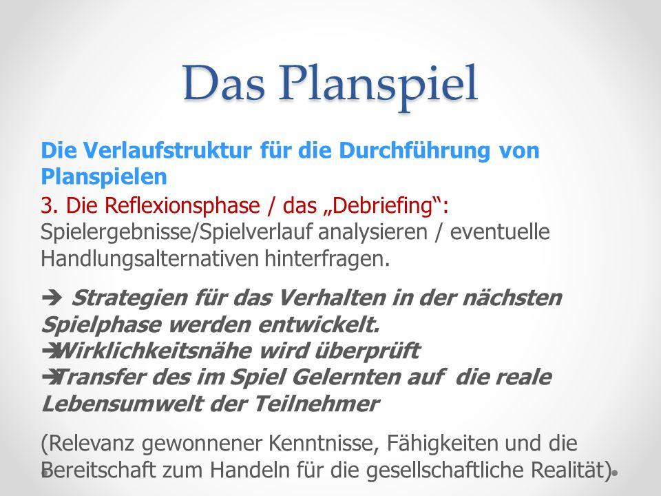 Das Planspiel Die Verlaufstruktur für die Durchführung von Planspielen 3.
