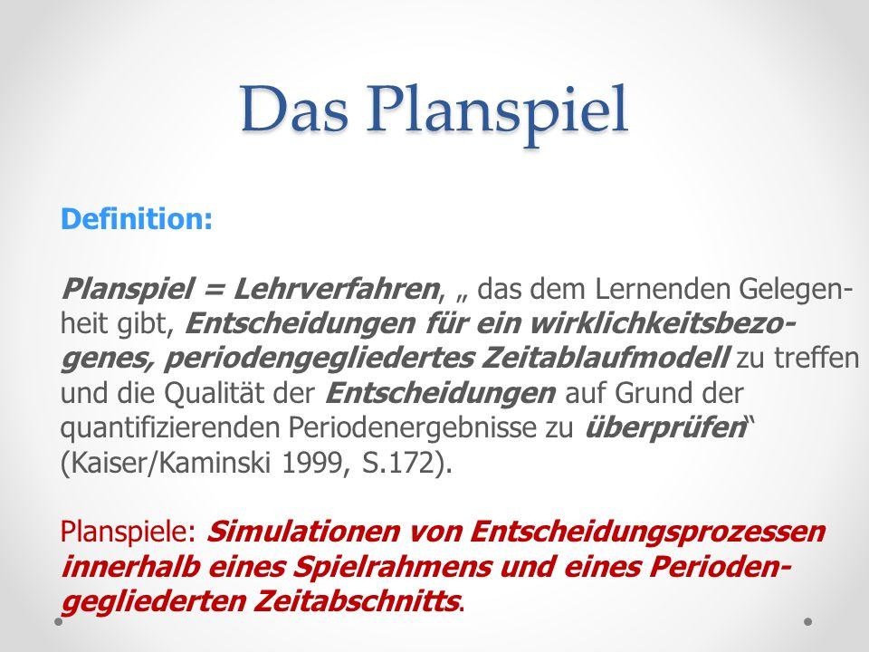 Das Planspiel Zweite Dimension des Planspiels: Die Simulation Jedes Planspiel enthält die Simulation einer realen Situation (z.