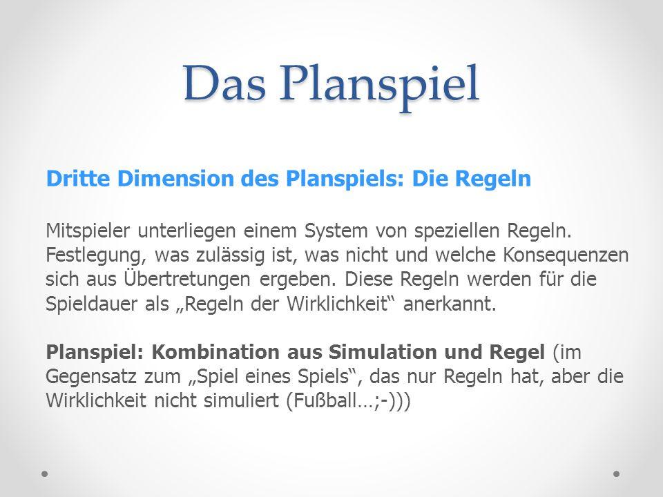 Das Planspiel Vierte Dimension des Planspiels: Die Rolle Weitere wesentliche Größe zur Beschreibung des Planspiels.