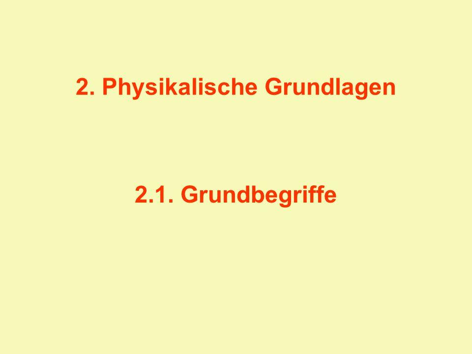 2.1. Grundbegriffe 2. Physikalische Grundlagen