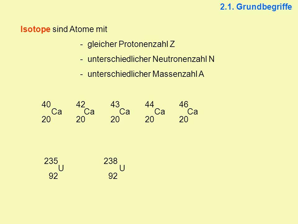 2.1. Grundbegriffe Isotope sind Atome mit - gleicher Protonenzahl Z - unterschiedlicher Neutronenzahl N - unterschiedlicher Massenzahl A 40 42 43 44 4