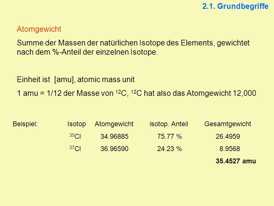 Atomgewicht Summe der Massen der natürlichen Isotope des Elements, gewichtet nach dem %-Anteil der einzelnen Isotope. Einheit ist [amu], atomic mass u