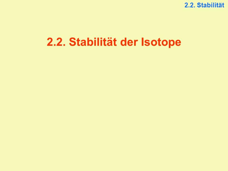 2.2. Stabilität der Isotope 2.2. Stabilität