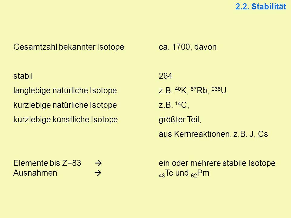 Gesamtzahl bekannter Isotope ca. 1700, davon stabil264 langlebige natürliche Isotopez.B. 40 K, 87 Rb, 238 U kurzlebige natürliche Isotopez.B. 14 C, ku