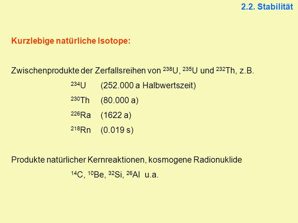 Kurzlebige natürliche Isotope: Zwischenprodukte der Zerfallsreihen von 238 U, 235 U und 232 Th, z.B. 234 U (252.000 a Halbwertszeit) 230 Th(80.000 a)