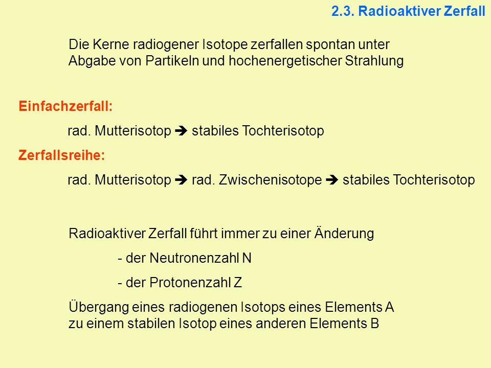 Die Kerne radiogener Isotope zerfallen spontan unter Abgabe von Partikeln und hochenergetischer Strahlung Einfachzerfall: rad. Mutterisotop stabiles T