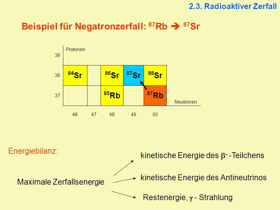 Beispiel für Negatronzerfall: 87 Rb 87 Sr Energiebilanz: Maximale Zerfallsenergie kinetische Energie des - -Teilchens kinetische Energie des Antineutr