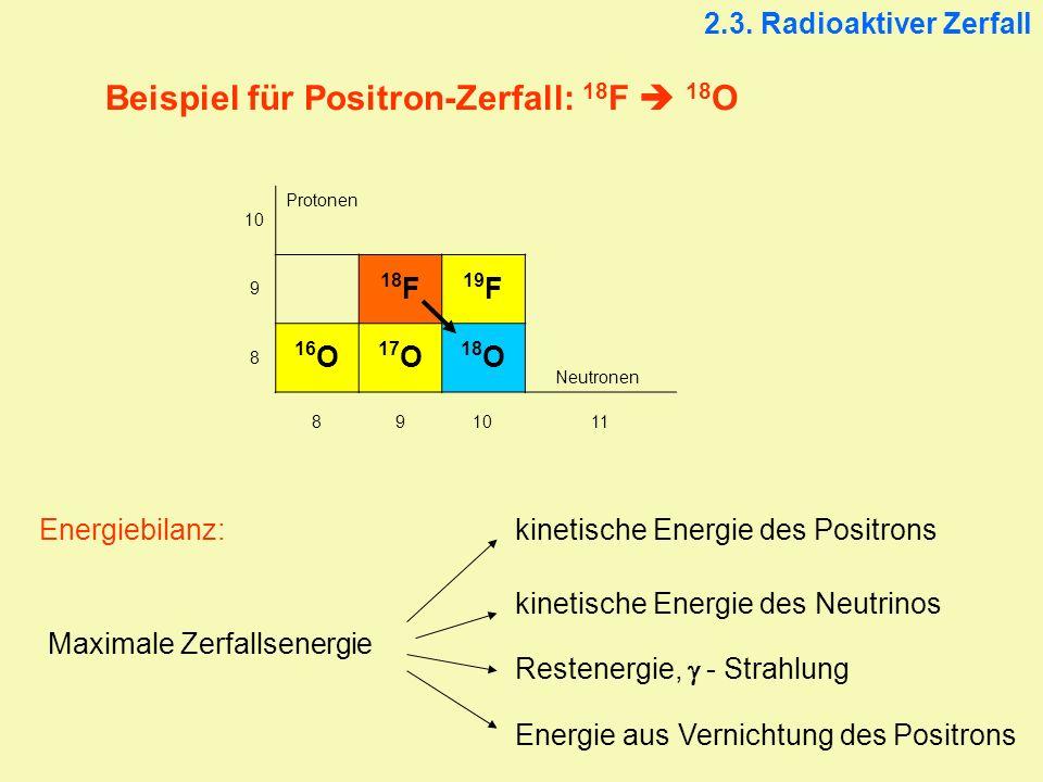 Beispiel für Positron-Zerfall: 18 F 18 O Energiebilanz: Maximale Zerfallsenergie kinetische Energie des Positrons kinetische Energie des Neutrinos Res