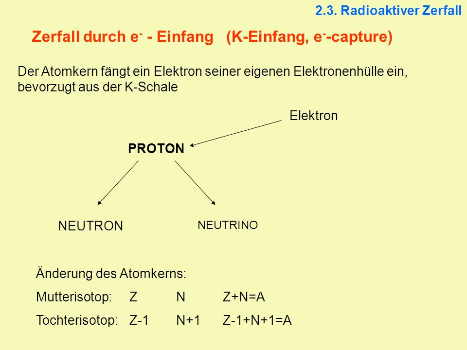 2.3. Radioaktiver Zerfall Zerfall durch e - - Einfang (K-Einfang, e - -capture) Der Atomkern fängt ein Elektron seiner eigenen Elektronenhülle ein, be