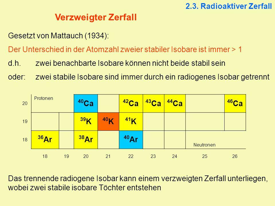 2.3. Radioaktiver Zerfall Verzweigter Zerfall Gesetzt von Mattauch (1934): Der Unterschied in der Atomzahl zweier stabiler Isobare ist immer > 1 d.h.