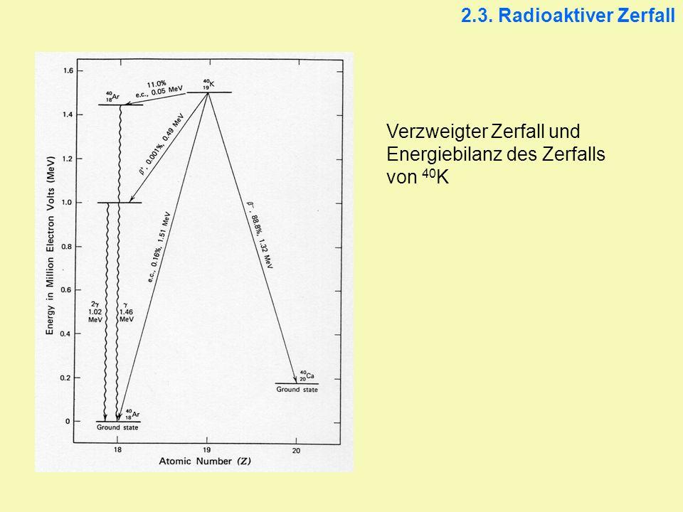 2.3. Radioaktiver Zerfall Verzweigter Zerfall und Energiebilanz des Zerfalls von 40 K