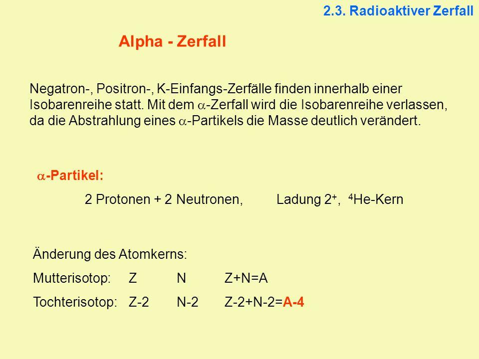 2.3. Radioaktiver Zerfall Alpha - Zerfall Negatron-, Positron-, K-Einfangs-Zerfälle finden innerhalb einer Isobarenreihe statt. Mit dem -Zerfall wird