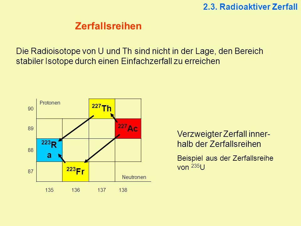 2.3. Radioaktiver Zerfall Zerfallsreihen Die Radioisotope von U und Th sind nicht in der Lage, den Bereich stabiler Isotope durch einen Einfachzerfall