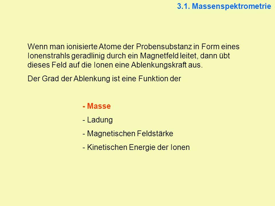 3.1. Massenspektrometrie Wenn man ionisierte Atome der Probensubstanz in Form eines Ionenstrahls geradlinig durch ein Magnetfeld leitet, dann übt dies