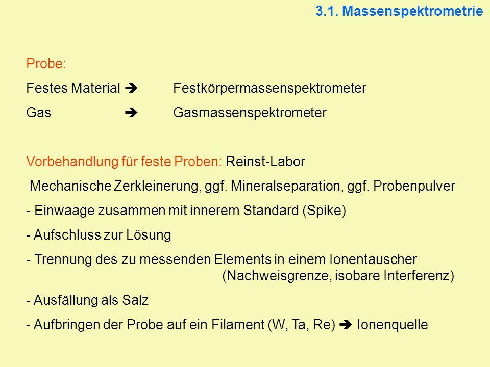 Probe: Festes Material Festkörpermassenspektrometer Gas Gasmassenspektrometer Vorbehandlung für feste Proben: Reinst-Labor Mechanische Zerkleinerung,