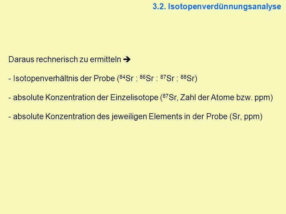 3.2. Isotopenverdünnungsanalyse Daraus rechnerisch zu ermitteln - Isotopenverhältnis der Probe ( 84 Sr : 86 Sr : 87 Sr : 88 Sr) - absolute Konzentrati