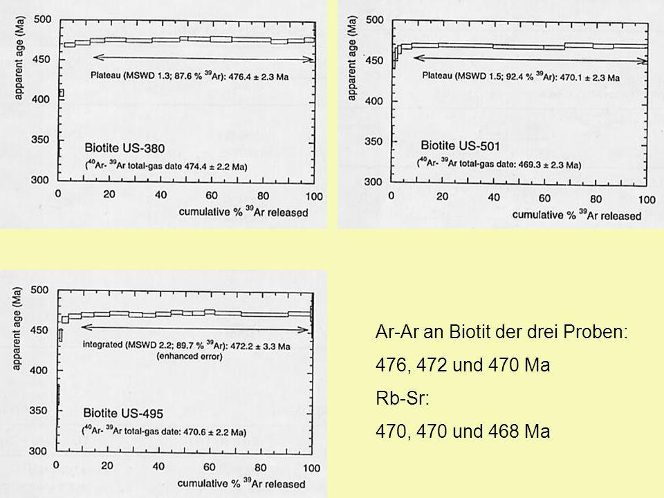 Ar-Ar an Biotit der drei Proben: 476, 472 und 470 Ma Rb-Sr: 470, 470 und 468 Ma