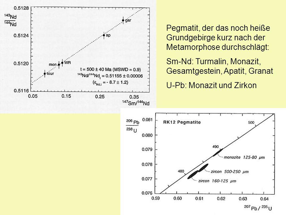 Pegmatit, der das noch heiße Grundgebirge kurz nach der Metamorphose durchschlägt: Sm-Nd: Turmalin, Monazit, Gesamtgestein, Apatit, Granat U-Pb: Monaz