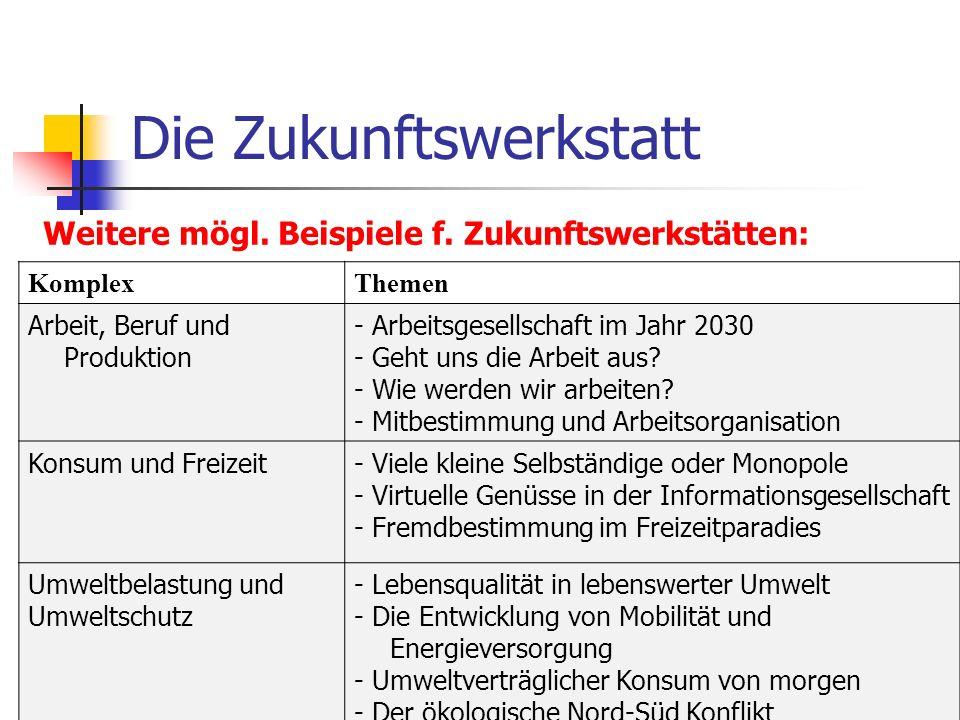 Die Zukunftswerkstatt Weitere mögl. Beispiele f. Zukunftswerkstätten: KomplexThemen Arbeit, Beruf und Produktion - Arbeitsgesellschaft im Jahr 2030 -