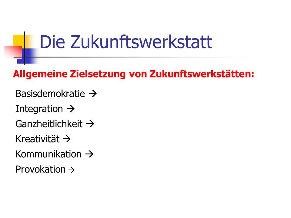 Die Zukunftswerkstatt Weitere mögl.Beispiele f.