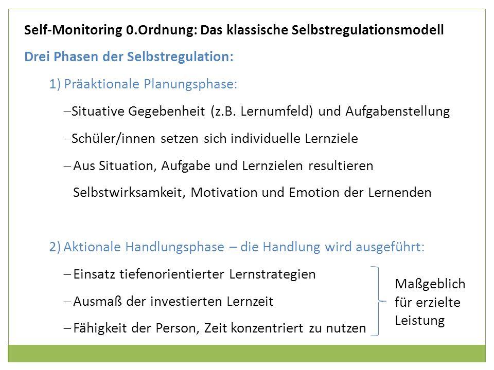 Self-Monitoring 0.Ordnung: Das klassische Selbstregulationsmodell Drei Phasen der Selbstregulation: 1)Präaktionale Planungsphase: Situative Gegebenhei