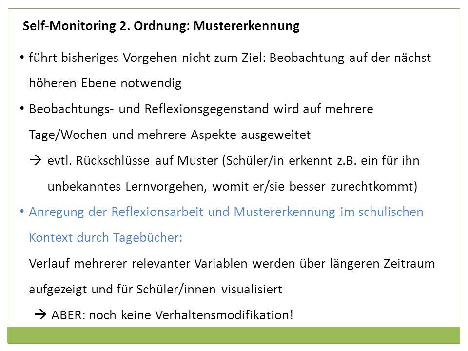 Self-Monitoring 2. Ordnung: Mustererkennung führt bisheriges Vorgehen nicht zum Ziel: Beobachtung auf der nächst höheren Ebene notwendig Beobachtungs-