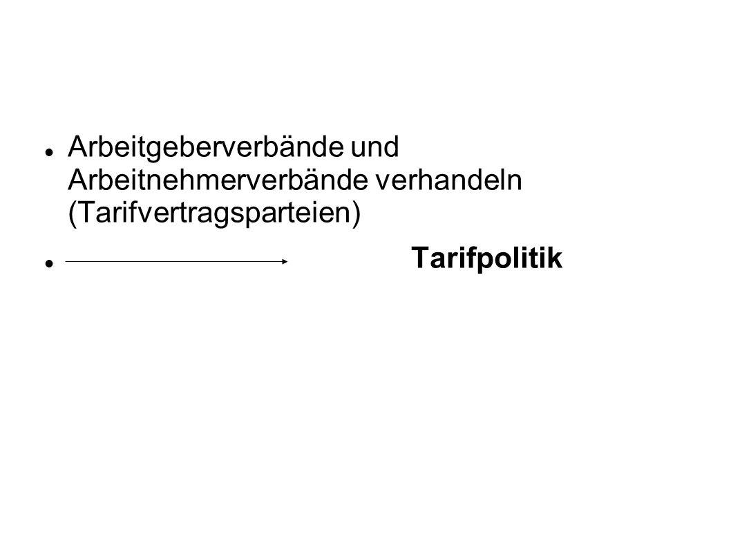 Arbeitgeberverbände und Arbeitnehmerverbände verhandeln (Tarifvertragsparteien) Tarifpolitik