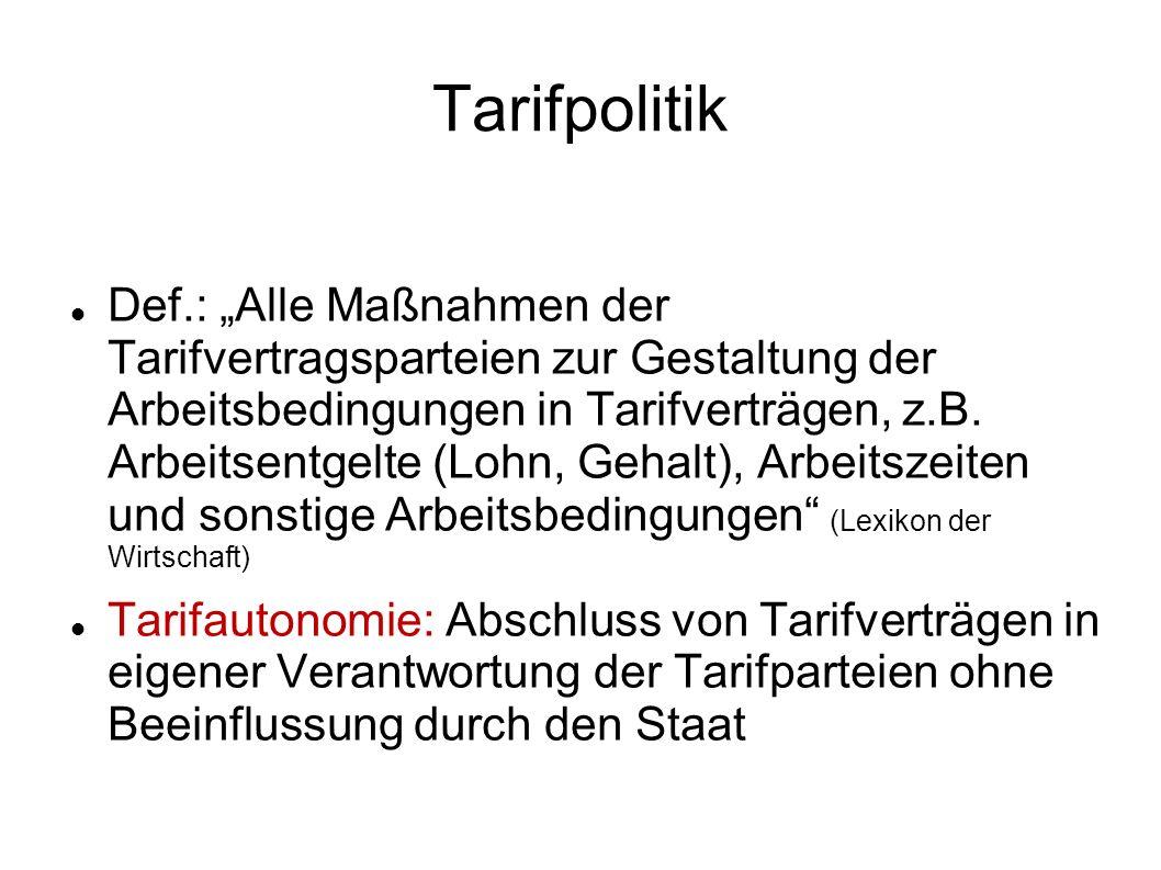 Def.: Alle Maßnahmen der Tarifvertragsparteien zur Gestaltung der Arbeitsbedingungen in Tarifverträgen, z.B. Arbeitsentgelte (Lohn, Gehalt), Arbeitsze